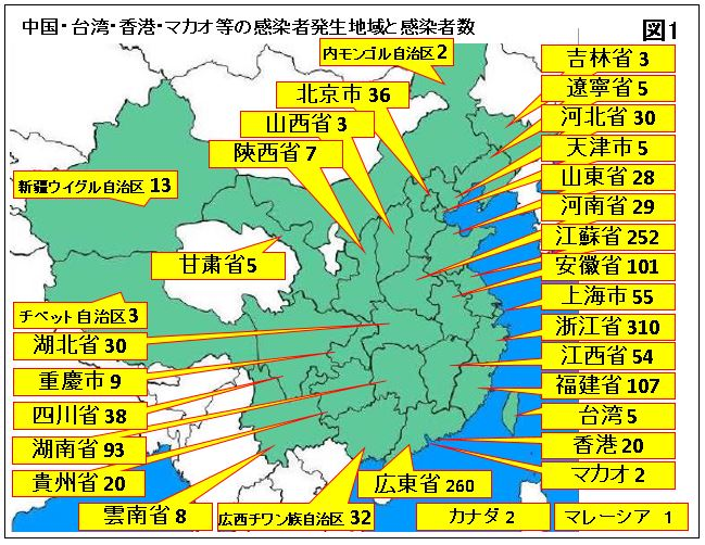 新型 インフル 中国