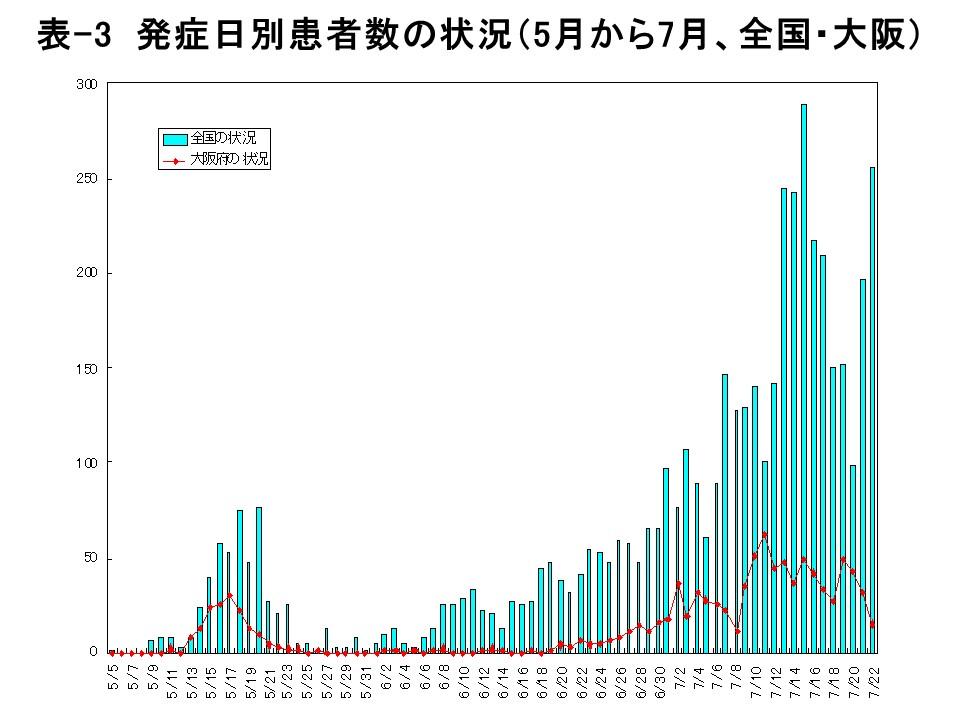 死者 毎年 インフルエンザ
