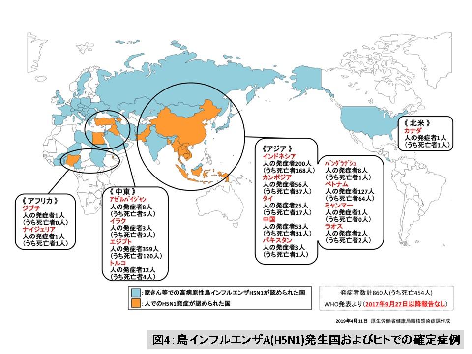 数 2019 インフルエンザ 死亡 日本